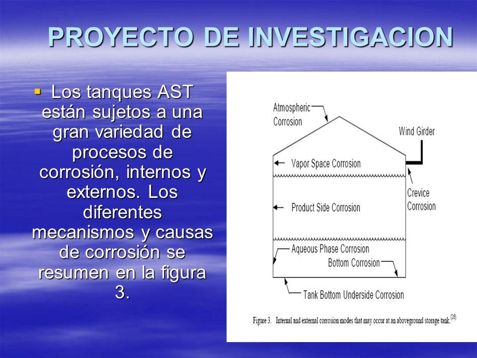 PROYECTO DE INVESTIGACION Los tanques AST están sujetos a una gran variedad de procesos de corrosión, internos y externos. Los diferentes mecanismos y