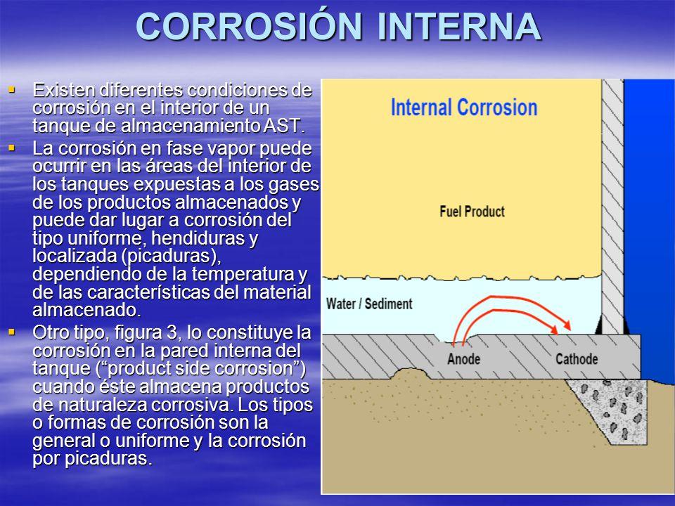 CORROSIÓN INTERNA Existen diferentes condiciones de corrosión en el interior de un tanque de almacenamiento AST. Existen diferentes condiciones de cor