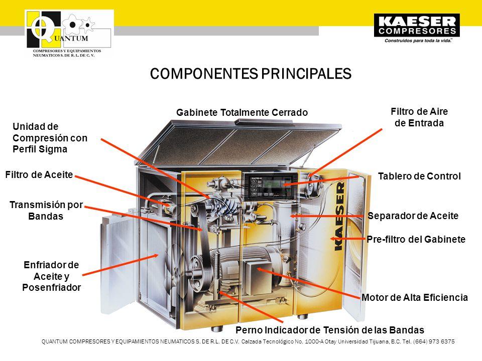 QUANTUM COMPRESORES Y EQUIPAMIENTOS NEUMATICOS S. DE R.L. DE C.V. Calzada Tecnológico No. 1000-A Otay Universidad Tijuana, B.C. Tel. (664) 973 6375 CO