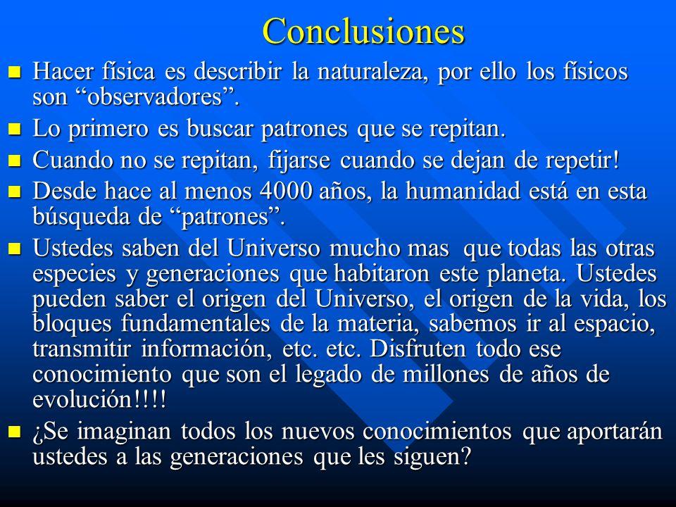 Conclusiones Hacer física es describir la naturaleza, por ello los físicos son observadores. Hacer física es describir la naturaleza, por ello los fís