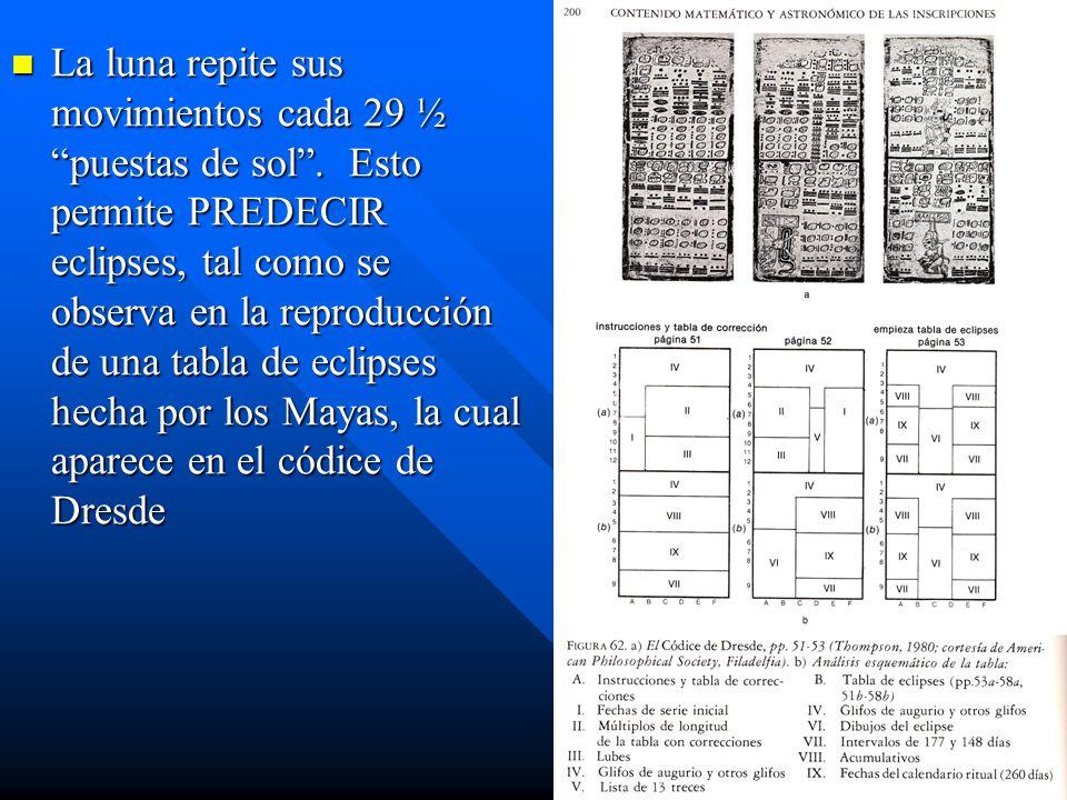 La luna repite sus movimientos cada 29 ½ puestas de sol. Esto permite PREDECIR eclipses, tal como se observa en la reproducción de una tabla de eclips