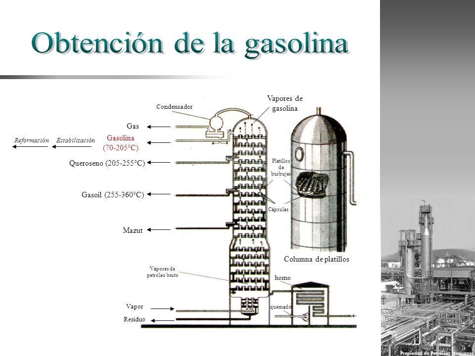 Platillos de burbujeo Cápsulas Columna de platillos horno quemador Condensador Vapor Residuo Vapores de petróleo bruto Vapores de gasolina Mazut Gasoi