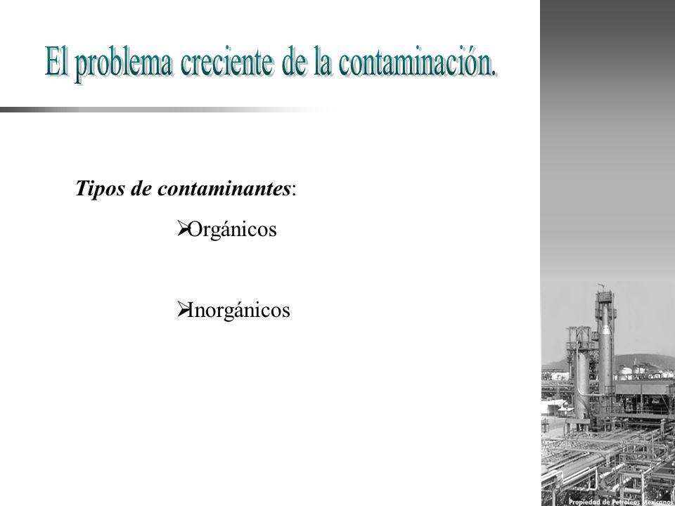 Tipos de contaminantes: Orgánicos Inorgánicos
