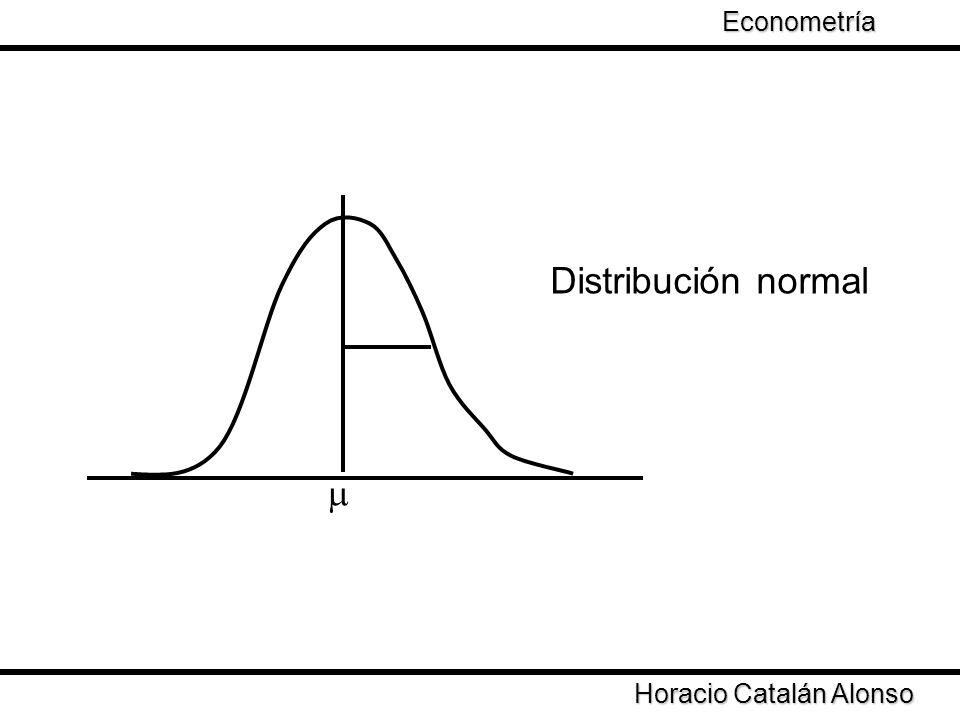 Taller de Econometría Horacio Catalán Alonso Econometría Distribución normal