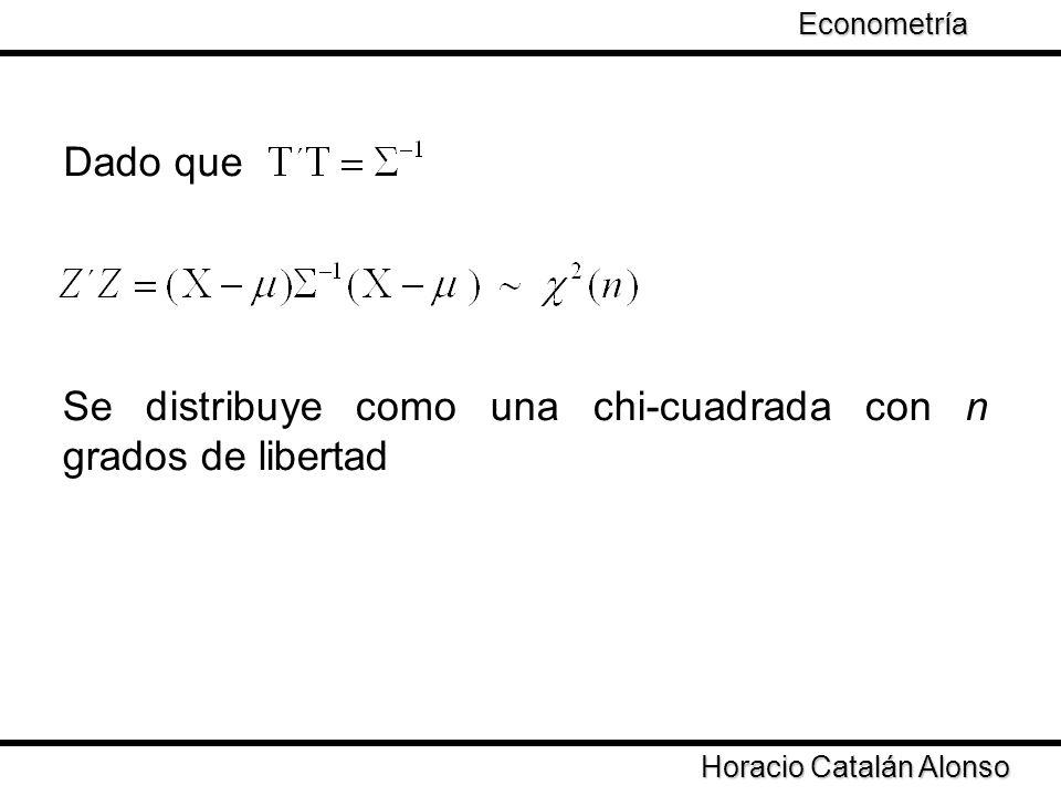 Taller de Econometría Horacio Catalán Alonso Econometría Dado que Se distribuye como una chi-cuadrada con n grados de libertad