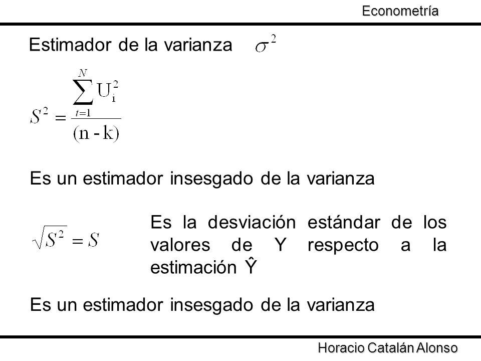 Taller de Econometría Horacio Catalán Alonso Econometría Estimador de la varianza Es un estimador insesgado de la varianza Es la desviación estándar d