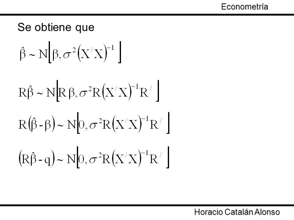 Taller de Econometría Horacio Catalán Alonso Econometría Se obtiene que