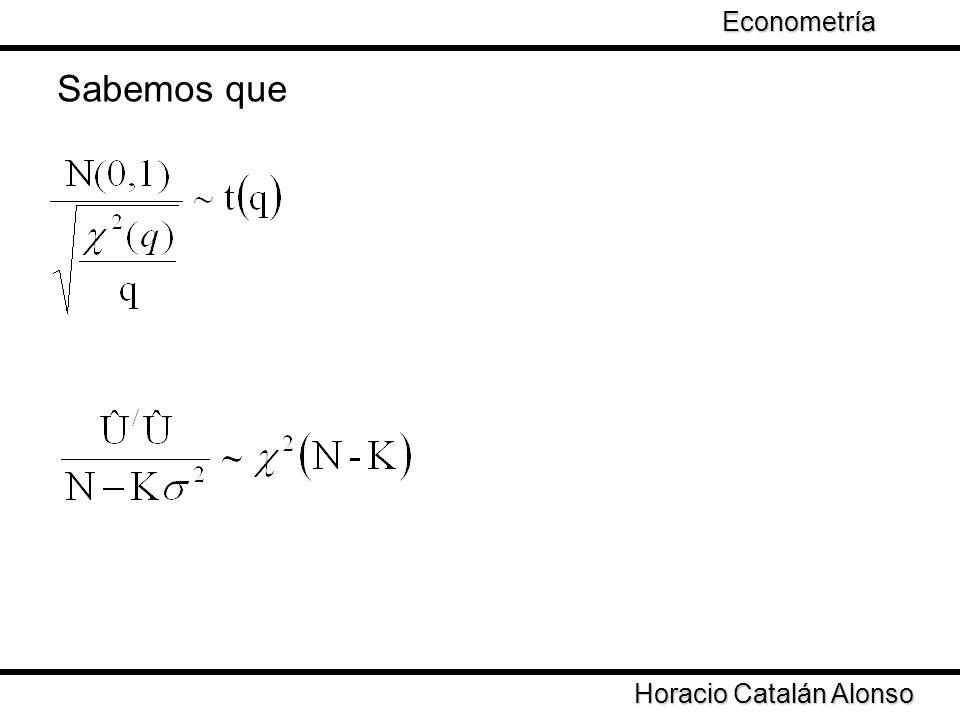Taller de Econometría Horacio Catalán Alonso Econometría Sabemos que