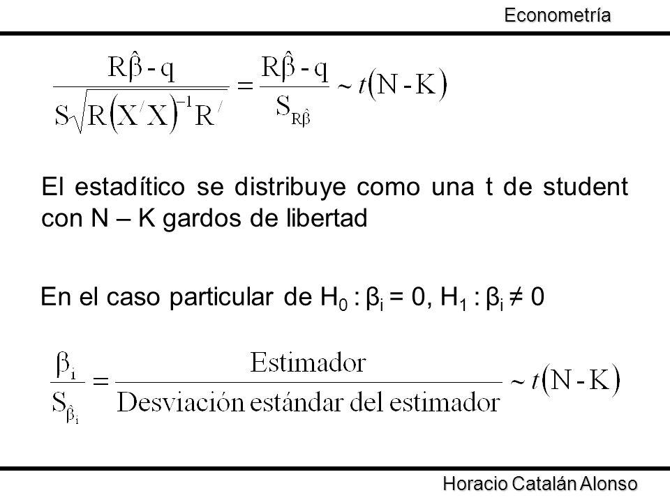 Taller de Econometría Horacio Catalán Alonso Econometría El estadítico se distribuye como una t de student con N – K gardos de libertad En el caso par