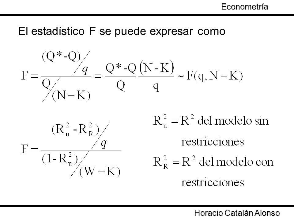 Taller de Econometría Horacio Catalán Alonso Econometría El estadístico F se puede expresar como