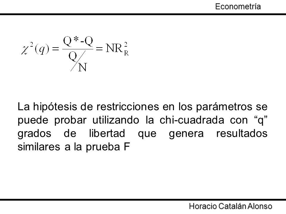 Taller de Econometría Horacio Catalán Alonso Econometría La hipótesis de restricciones en los parámetros se puede probar utilizando la chi-cuadrada co