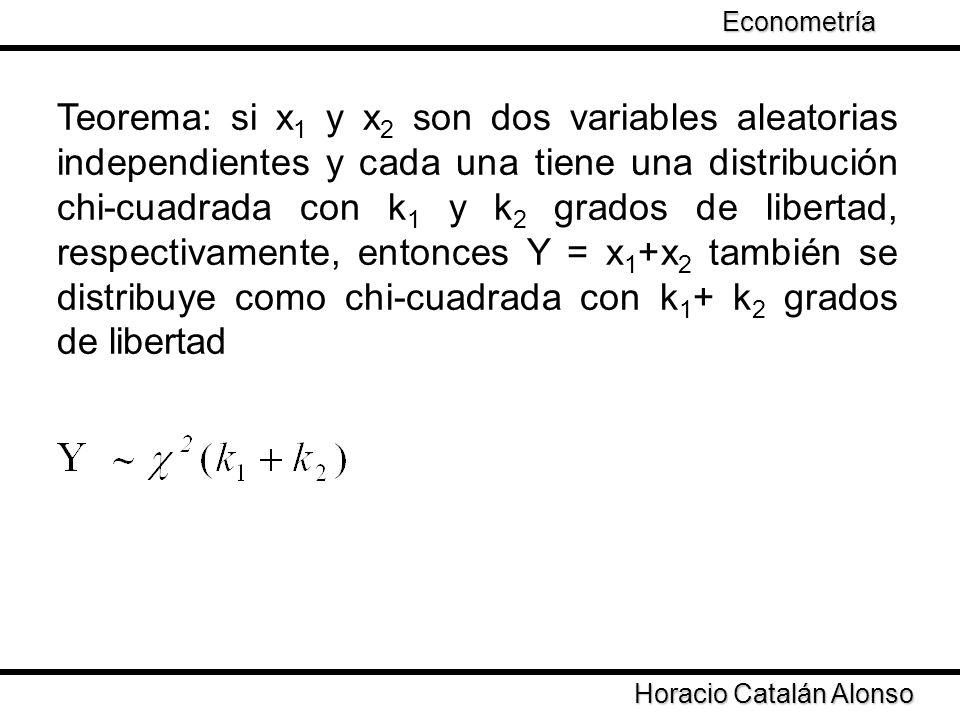 Taller de Econometría Horacio Catalán Alonso Econometría Teorema: si x 1 y x 2 son dos variables aleatorias independientes y cada una tiene una distri