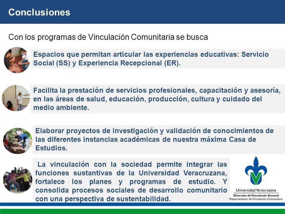 Conclusiones Con los programas de Vinculación Comunitaria se busca Espacios que permitan articular las experiencias educativas: Servicio Social (SS) y Experiencia Recepcional (ER).