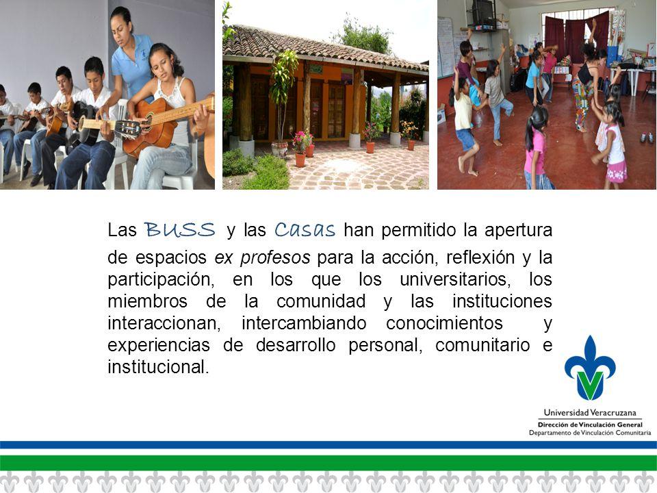 Las BUSS y las Casas han permitido la apertura de espacios ex profesos para la acción, reflexión y la participación, en los que los universitarios, los miembros de la comunidad y las instituciones interaccionan, intercambiando conocimientos y experiencias de desarrollo personal, comunitario e institucional.