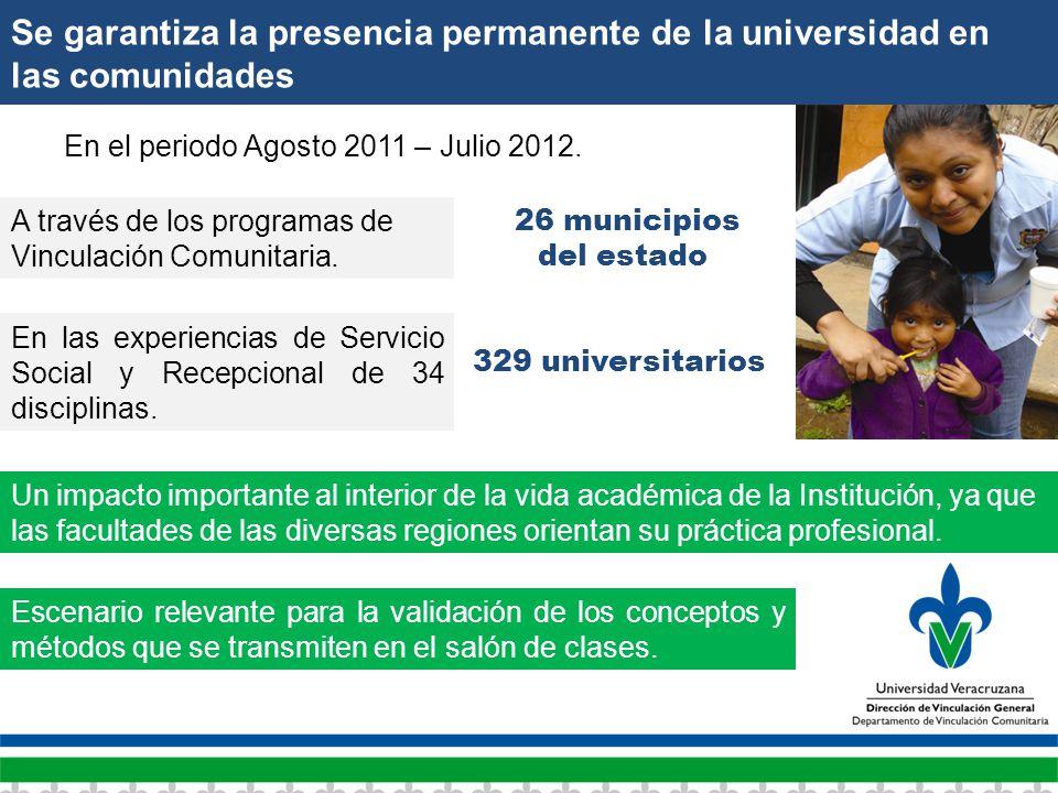 26 municipios del estado A través de los programas de Vinculación Comunitaria.