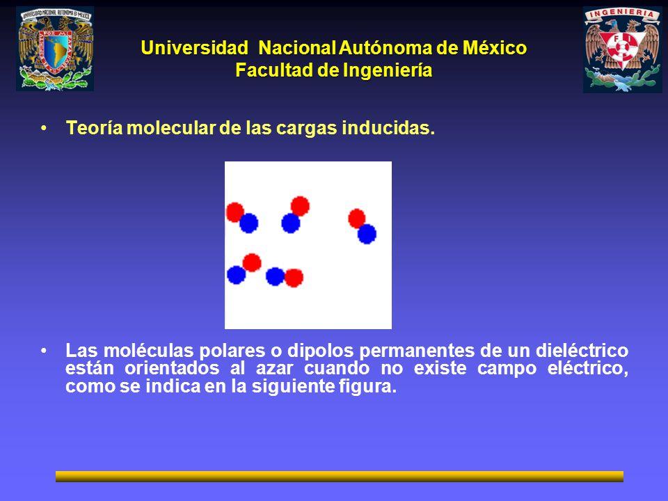 Universidad Nacional Autónoma de México Facultad de Ingeniería Teoría molecular de las cargas inducidas. Las moléculas polares o dipolos permanentes d
