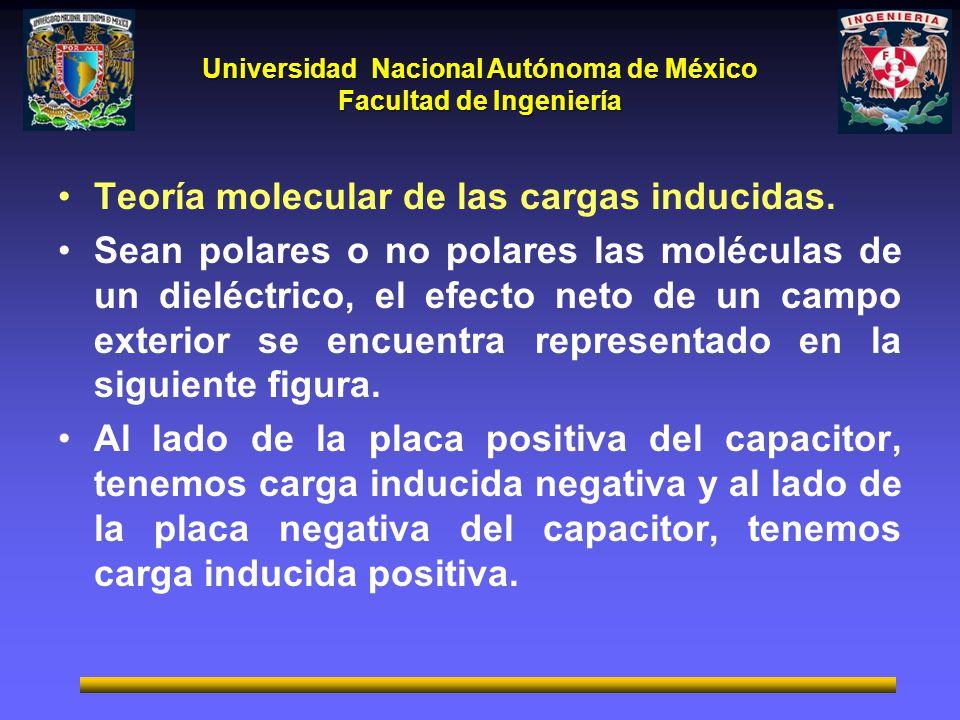 Universidad Nacional Autónoma de México Facultad de Ingeniería Teoría molecular de las cargas inducidas. Sean polares o no polares las moléculas de un