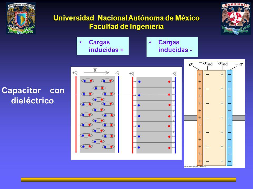 Universidad Nacional Autónoma de México Facultad de Ingeniería Capacitor con dieléctrico Cargas inducidas + Cargas inducidas -