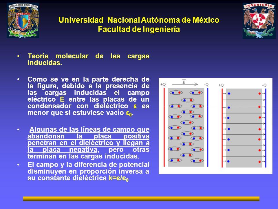 Universidad Nacional Autónoma de México Facultad de Ingeniería Teoría molecular de las cargas inducidas. Como se ve en la parte derecha de la figura,