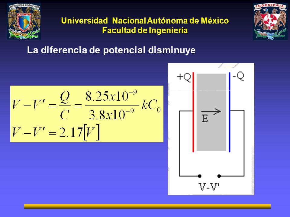 Universidad Nacional Autónoma de México Facultad de Ingeniería La diferencia de potencial disminuye