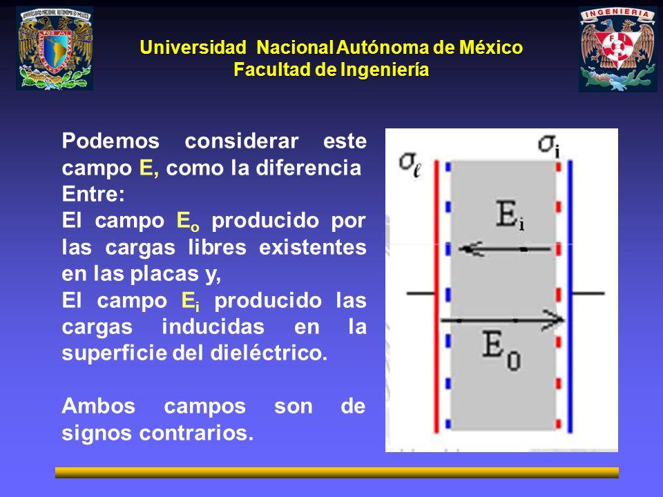 Universidad Nacional Autónoma de México Facultad de Ingeniería Podemos considerar este campo E, como la diferencia Entre: El campo E o producido por l