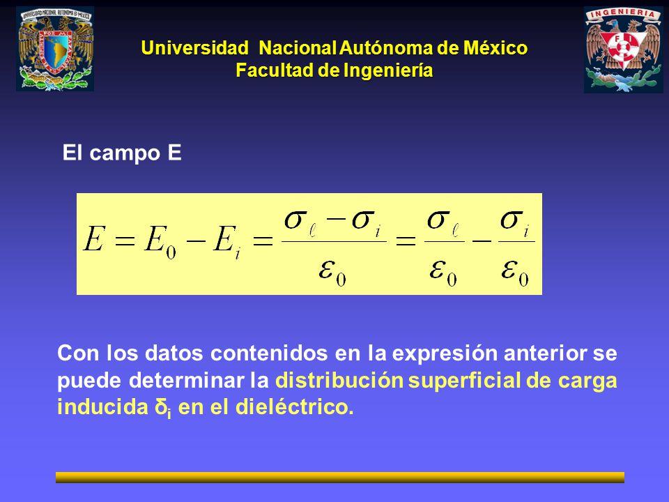Universidad Nacional Autónoma de México Facultad de Ingeniería Con los datos contenidos en la expresión anterior se puede determinar la distribución superficial de carga inducida δ i en el dieléctrico.