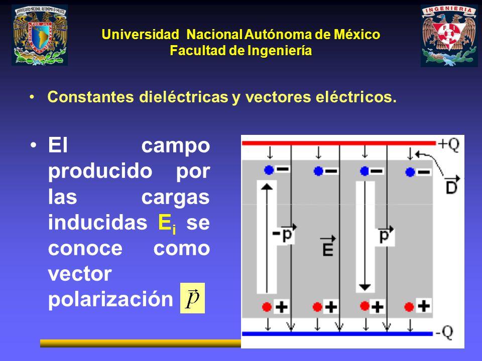 Universidad Nacional Autónoma de México Facultad de Ingeniería Constantes dieléctricas y vectores eléctricos. El campo producido por las cargas induci