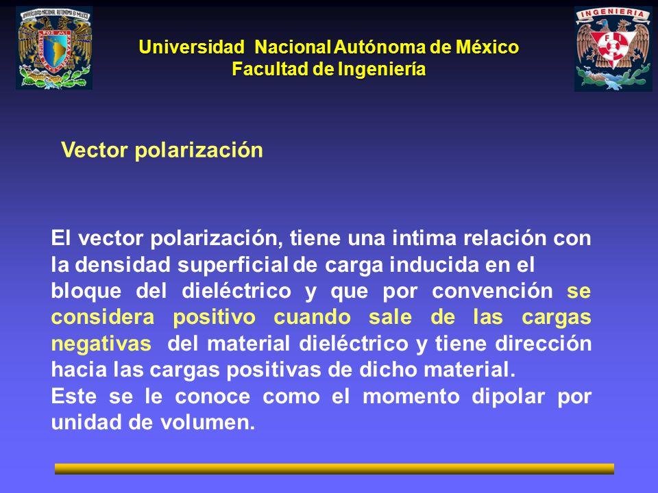 Universidad Nacional Autónoma de México Facultad de Ingeniería El vector polarización, tiene una intima relación con la densidad superficial de carga