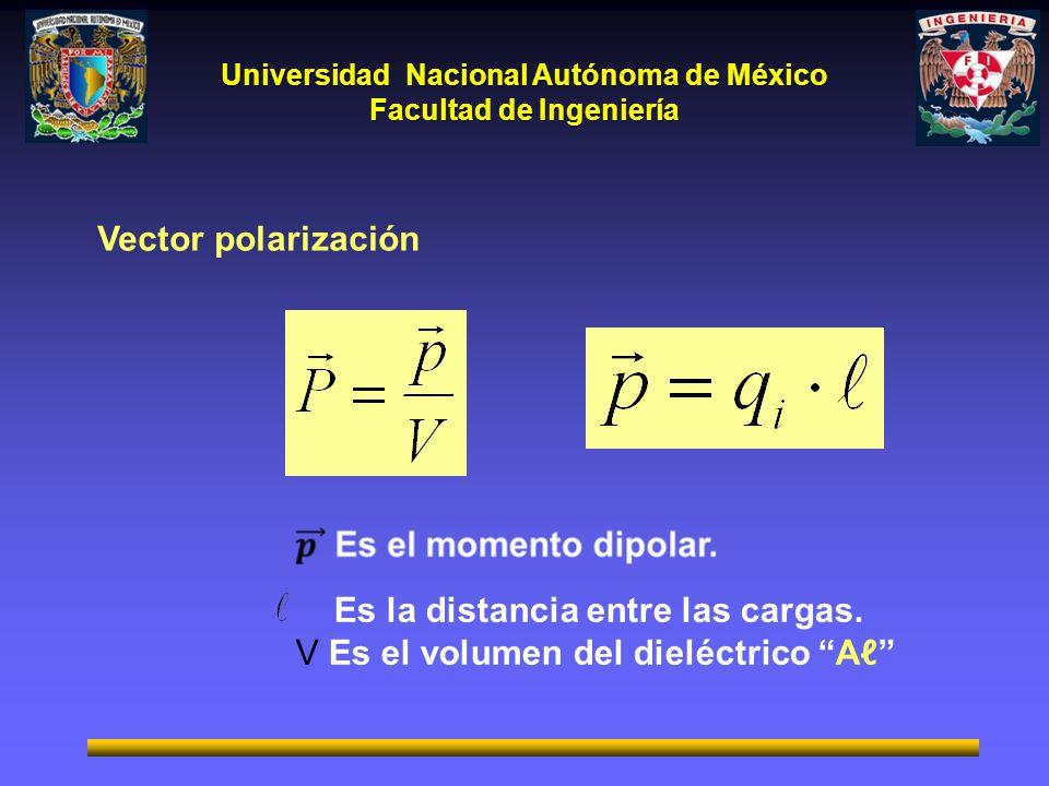 Universidad Nacional Autónoma de México Facultad de Ingeniería Vector polarización Es la distancia entre las cargas. V Es el volumen del dieléctrico A