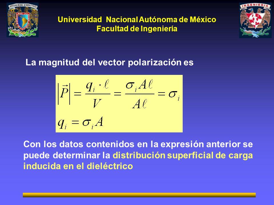 Universidad Nacional Autónoma de México Facultad de Ingeniería Con los datos contenidos en la expresión anterior se puede determinar la distribución superficial de carga inducida en el dieléctrico La magnitud del vector polarización es