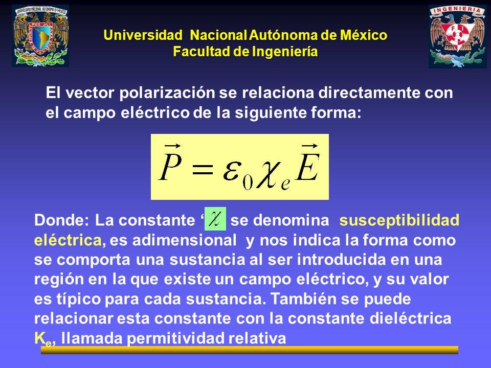 Universidad Nacional Autónoma de México Facultad de Ingeniería Donde: La constante ji se denomina susceptibilidad eléctrica, es adimensional y nos indica la forma como se comporta una sustancia al ser introducida en una región en la que existe un campo eléctrico, y su valor es típico para cada sustancia.