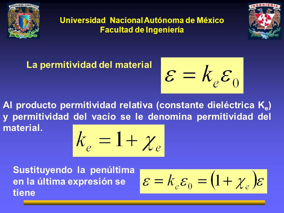 Universidad Nacional Autónoma de México Facultad de Ingeniería Al producto permitividad relativa (constante dieléctrica K e ) y permitividad del vacío se le denomina permitividad del material.