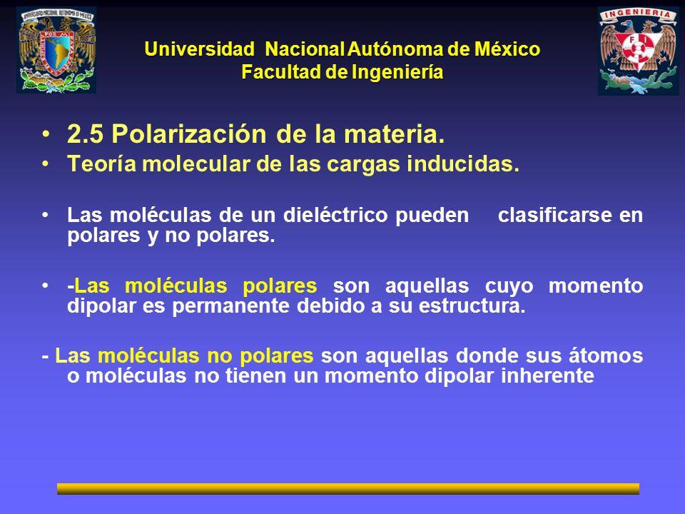 Universidad Nacional Autónoma de México Facultad de Ingeniería 2.5 Polarización de la materia. Teoría molecular de las cargas inducidas. Las moléculas