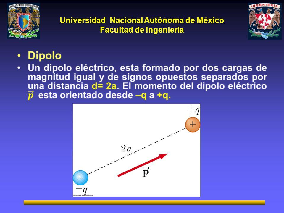 Universidad Nacional Autónoma de México Facultad de Ingeniería La carga Q y la densidad de carga en las placas del capacitor es