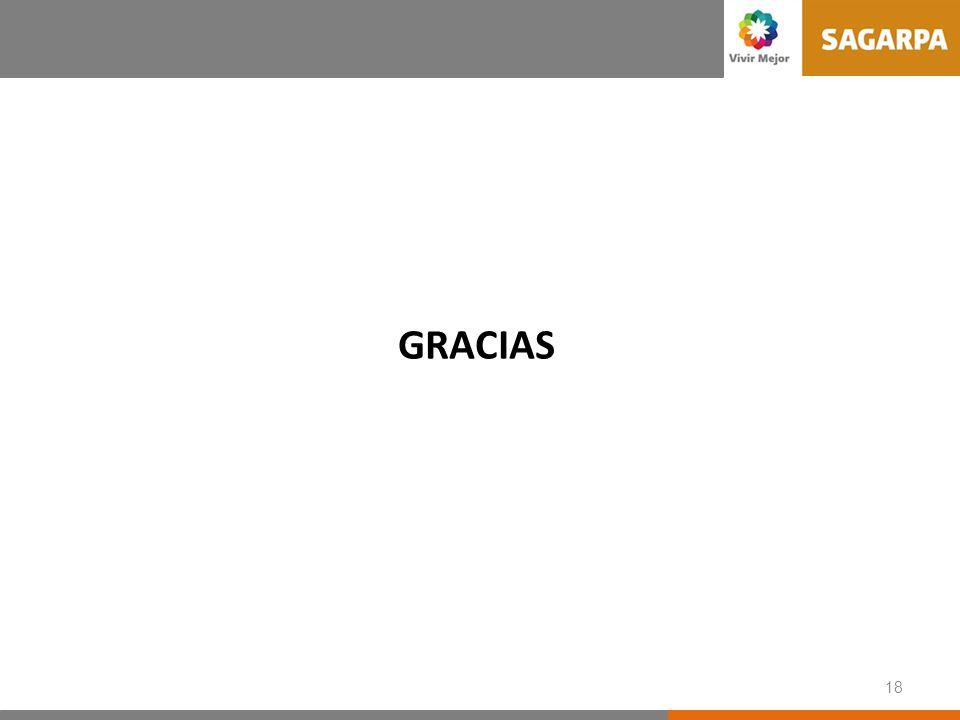 18 GRACIAS