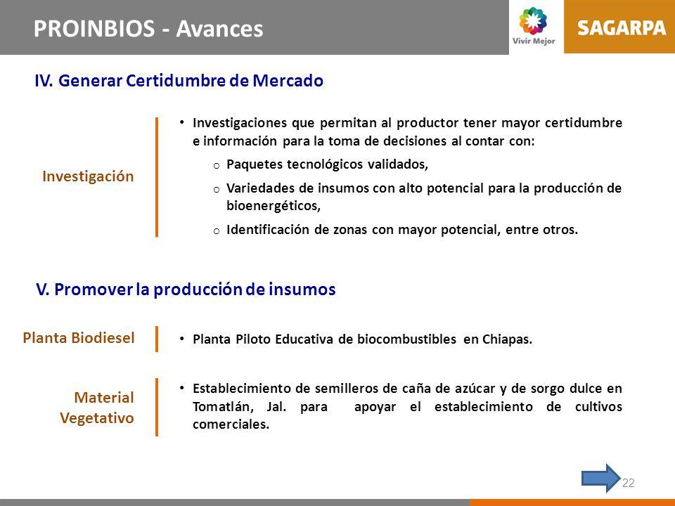 22 Líneas Estrategias del PROINBIOS PROINBIOS - Avances IV. Generar Certidumbre de Mercado Investigación Investigaciones que permitan al productor ten