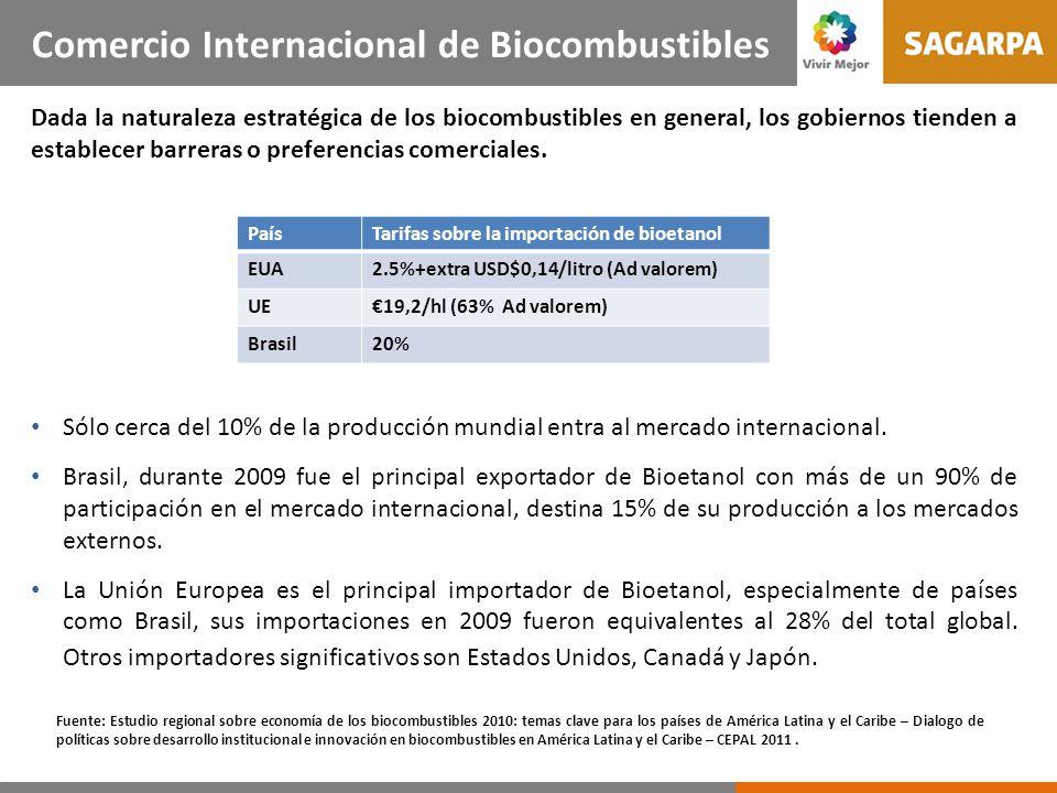 Comercio Internacional de Biocombustibles Dada la naturaleza estratégica de los biocombustibles en general, los gobiernos tienden a establecer barrera