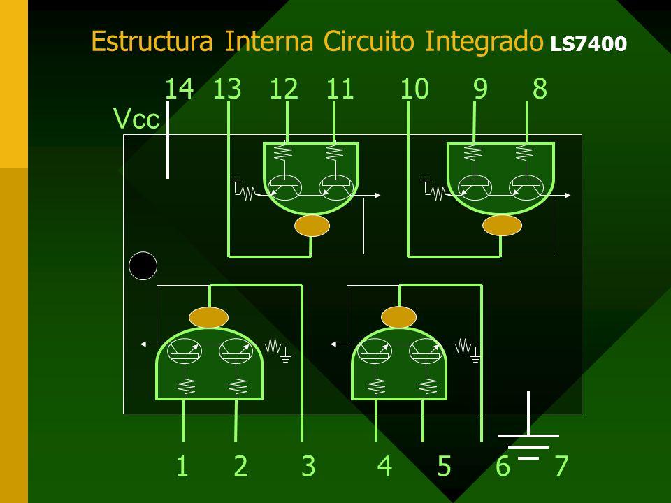 Estructura Interna Circuito Integrado LS7400 Vcc 1 2 3 4 5 6 7 14 13 12 11 10 9 8