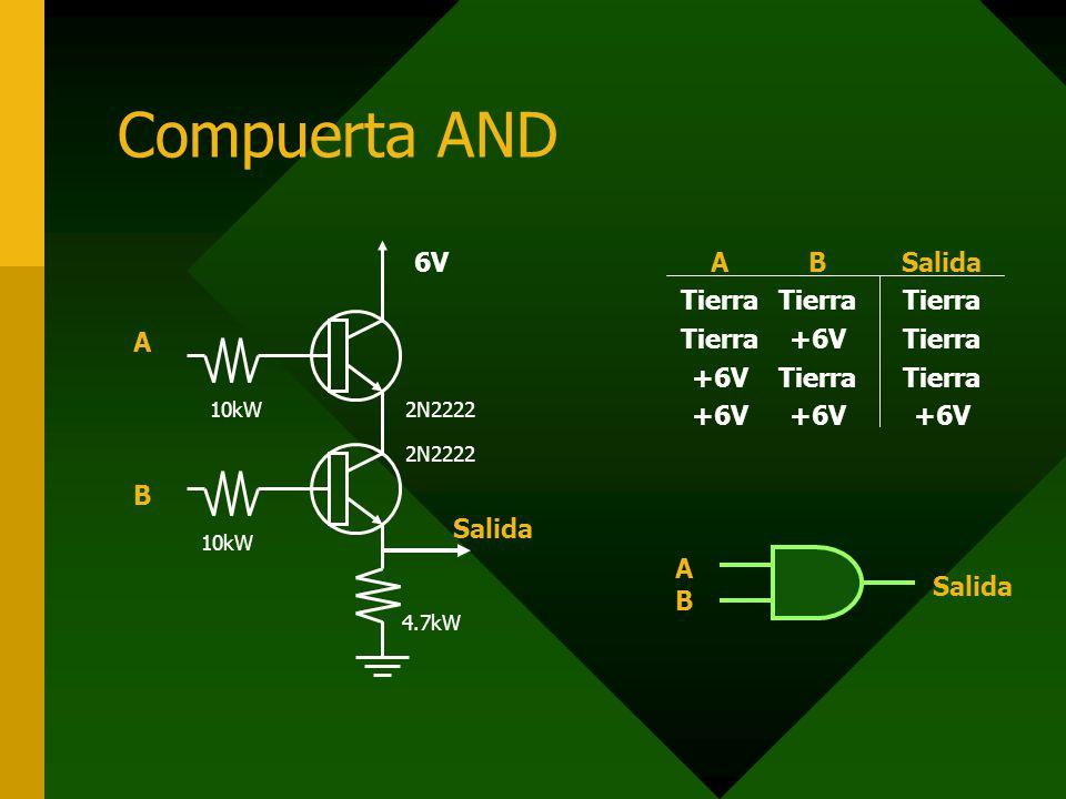 Compuerta AND ABAB 10kW 4.7kW 2N2222 6V Salida A Tierra +6V B Tierra +6V Tierra +6V Salida Tierra +6V ABAB Salida