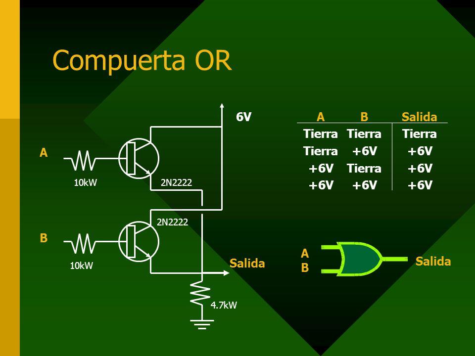 Compuerta OR A Tierra +6V B Tierra +6V Tierra +6V Salida Tierra +6V ABAB 10kW 4.7kW 2N2222 6V Salida ABAB