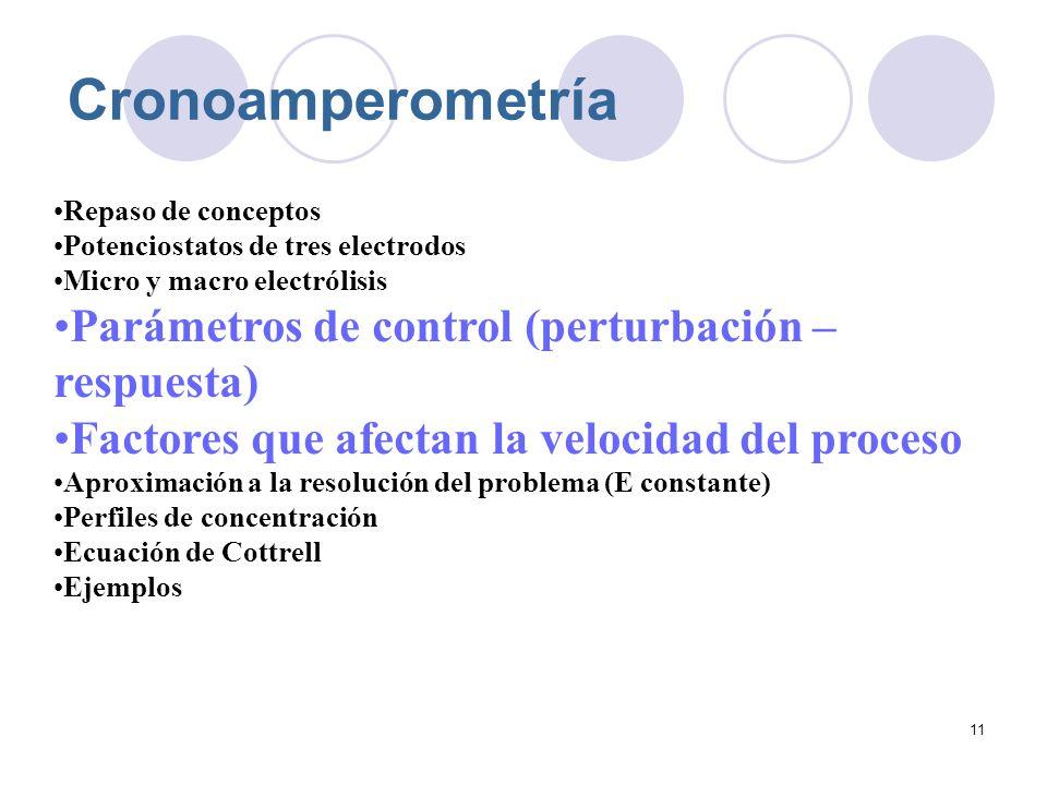 11 Cronoamperometría Repaso de conceptos Potenciostatos de tres electrodos Micro y macro electrólisis Parámetros de control (perturbación – respuesta)