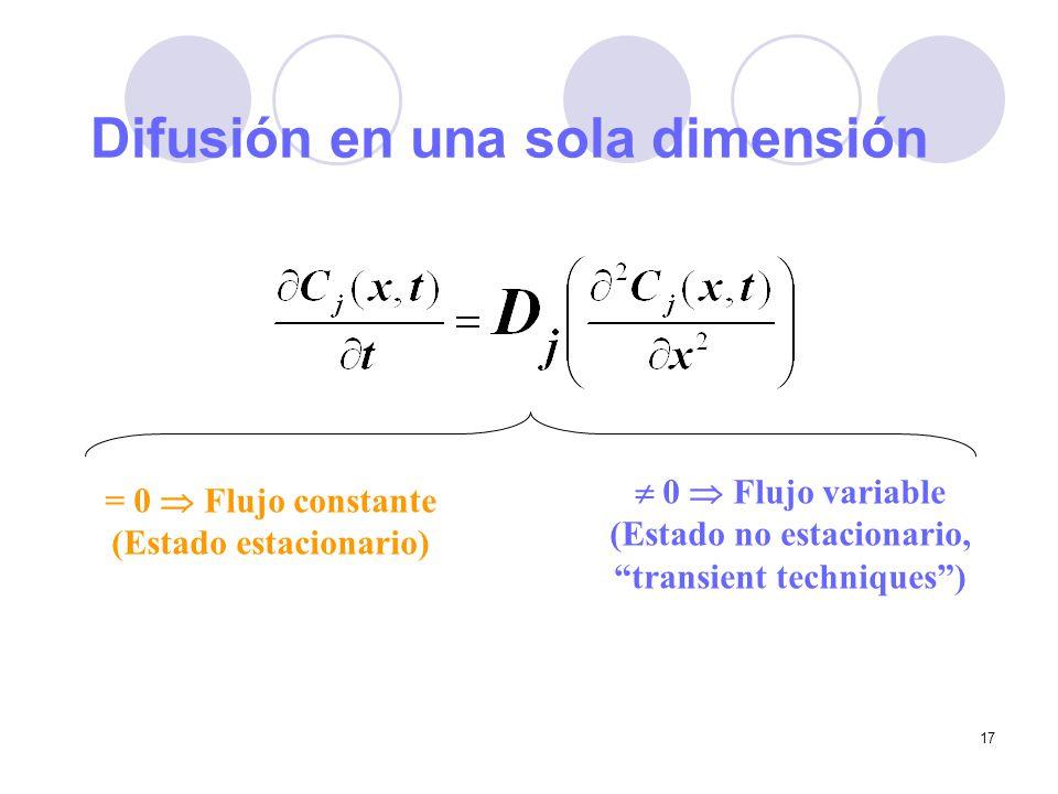 17 Difusión en una sola dimensión = 0 Flujo constante (Estado estacionario) 0 Flujo variable (Estado no estacionario, transient techniques)