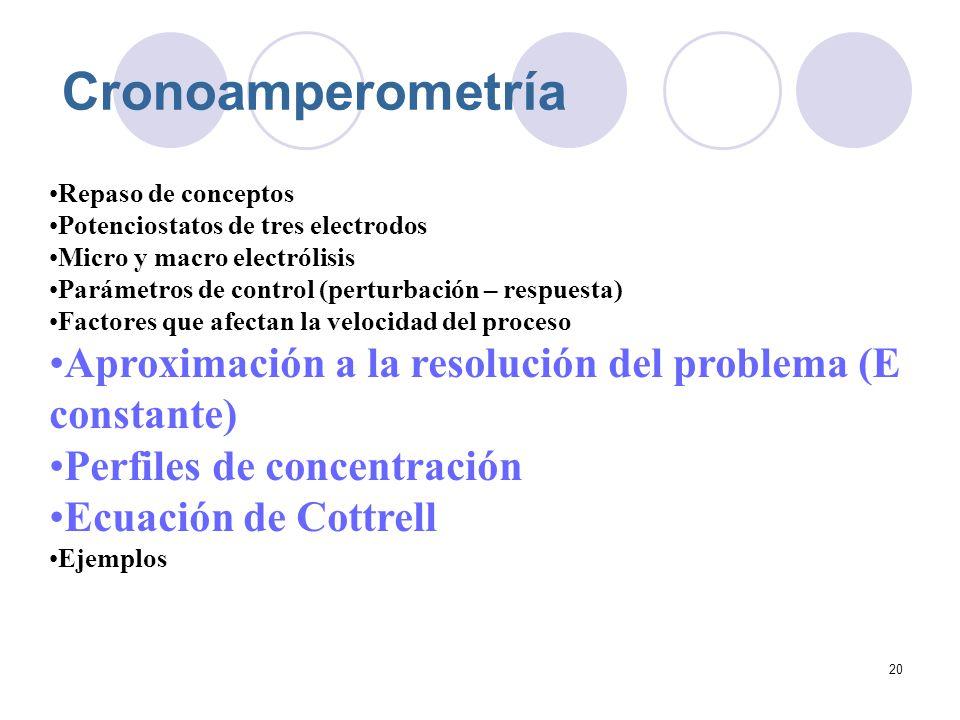 20 Cronoamperometría Repaso de conceptos Potenciostatos de tres electrodos Micro y macro electrólisis Parámetros de control (perturbación – respuesta)