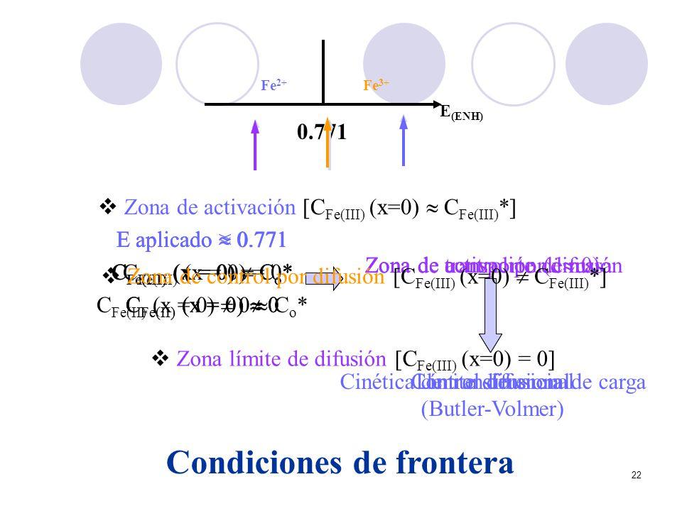 22 Fe 3+ Fe 2+ E (ENH) 0.771 E aplicado > 0.771 C Fe(III) (x = 0) = C o * C Fe(II) (x = 0) 0 Zona de activación (i 0) Cinética de transferencia de car