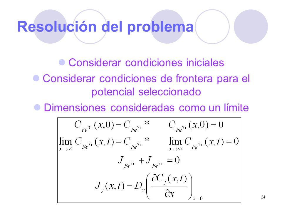 24 Resolución del problema Considerar condiciones iniciales Considerar condiciones de frontera para el potencial seleccionado Dimensiones consideradas