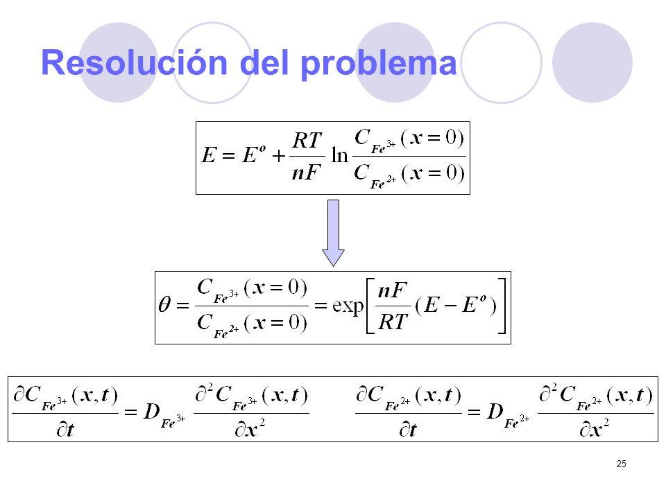 25 Resolución del problema