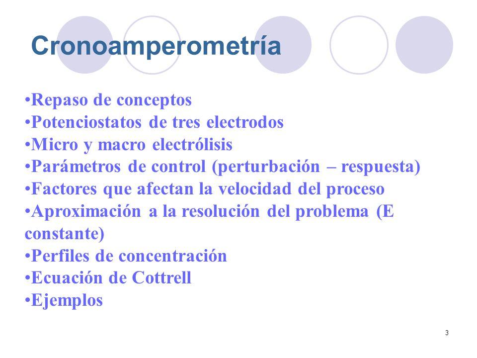 3 Cronoamperometría Repaso de conceptos Potenciostatos de tres electrodos Micro y macro electrólisis Parámetros de control (perturbación – respuesta)