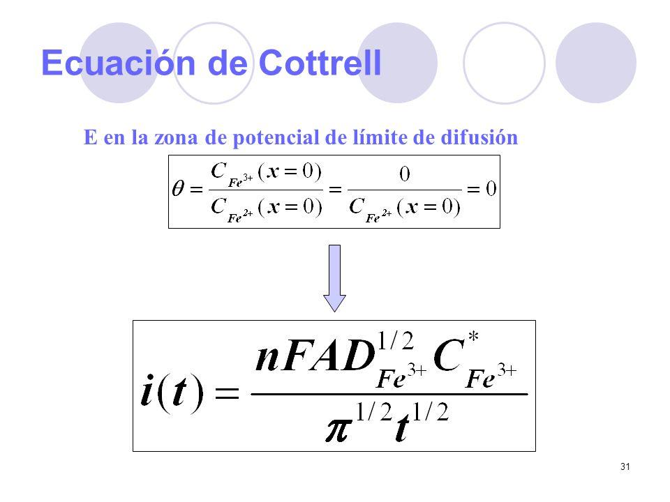 31 Ecuación de Cottrell E en la zona de potencial de límite de difusión