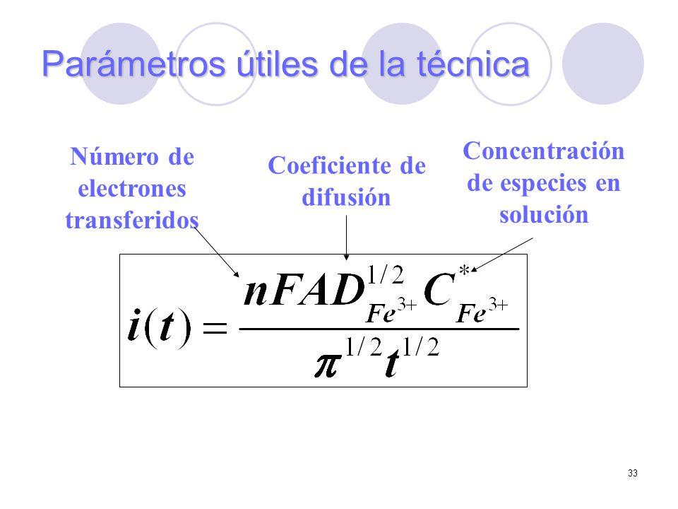 33 Parámetros útiles de la técnica Número de electrones transferidos Coeficiente de difusión Concentración de especies en solución