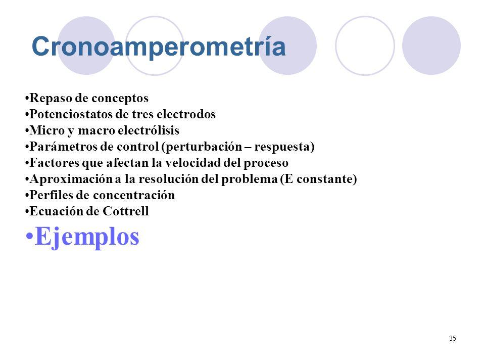 35 Cronoamperometría Repaso de conceptos Potenciostatos de tres electrodos Micro y macro electrólisis Parámetros de control (perturbación – respuesta)